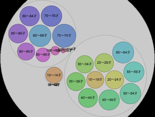 aizu-population202311